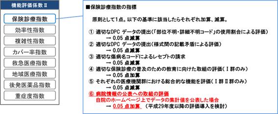 病院情報01.png