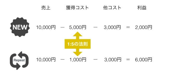 repeat_01.jpg